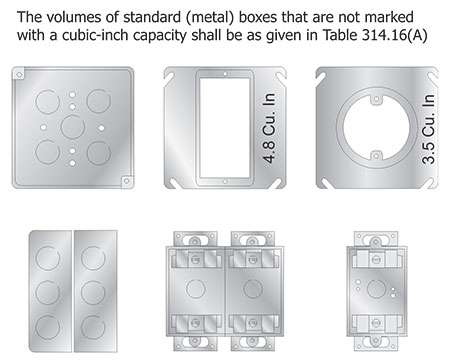 Figure 1. Volume of boxes is based on total volume of assembled sections including plaster rings or covers with marked volumes.