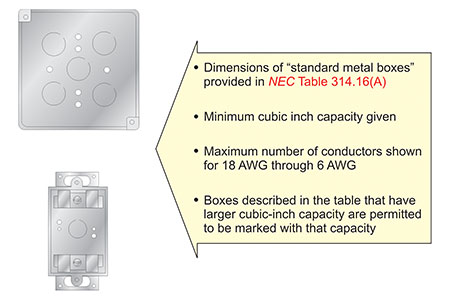 Figure 2. Box volume for standard boxes