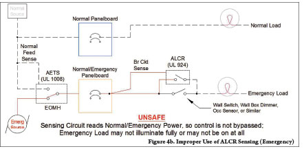 Figure 4b. Improper Use of ALCR Sensing (Emergency)