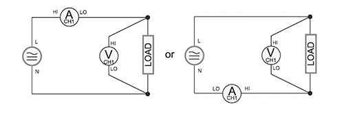 Figure 10. Single-phase, two-wire and DC measurements