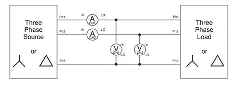 Figure 12. Three-phase, three-wire, 2 wattmeter method