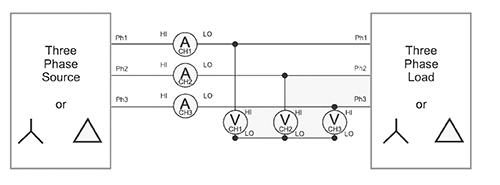 Figure 13. Three-phase, three-wire (three wattmeter method: set analyzer to three-phase, four-wire mode.)