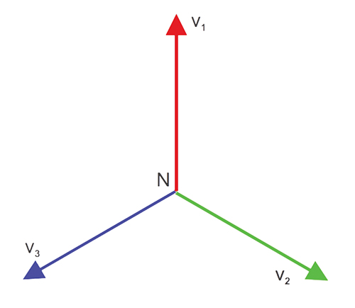 Figure 2. Three-phase voltage vectors