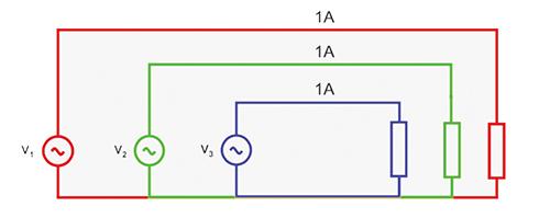 Figure 4. Three-phase supply, balanced load — 3 units of loss