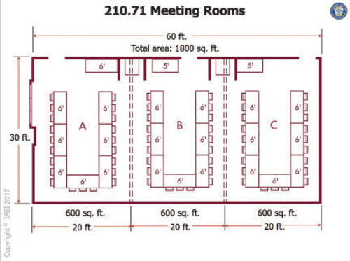 Figure 1: Typical hotel meeting room space with 167 m2 (1800 ft2) of total space