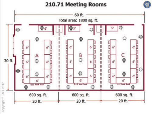 Figure 2. Typical layout of required receptacle outlets for (3) 56 m2 (600 ft2) meeting rooms