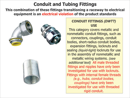 Figure 1. Conduit and tubing fittings