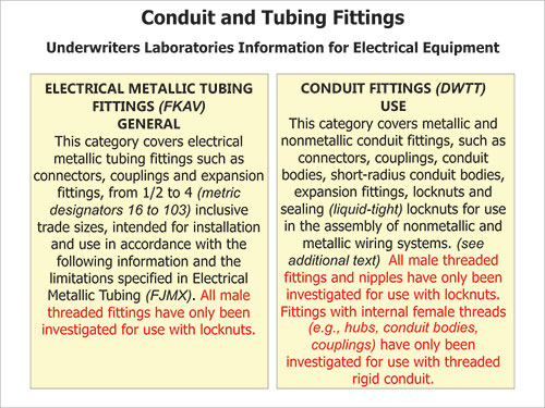 Figure 3. Conduit and tubing fittings