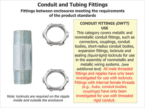 Figure 5. Fittings between enclosures meeting the requirements of the product standards