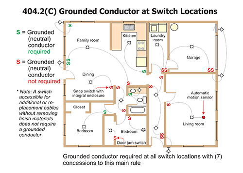 Figure 1. Switch locations where a grounded conductor may or may not be required.