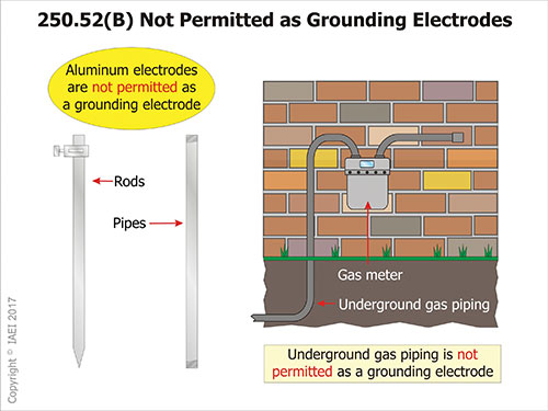 Figure 1. Items not permitted as grounding electrodes before the 2017 NEC.
